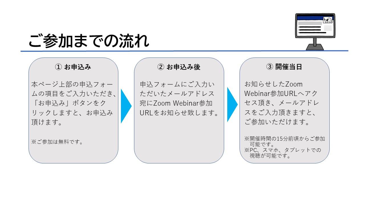 特許情報フェア Webinar告知LP-1